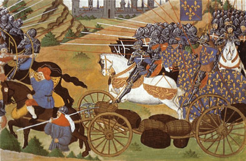 Batalla de los Arenques 12 de febrero de 1.429