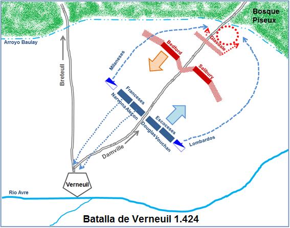 Batalla de Verneuil 1.424. Despliegue de fuerzas